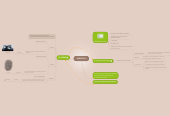 Mind map: SEMIOTICA