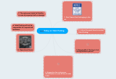 Mind map: Policy on Valet Parking