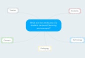 Mind map: What are the attributes of a student centered learning environment?