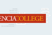 Mind map: ACCEPTED STUDENT Landing Page