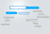 Mind map: PROBLEMATICAS AMBIENTALES A NIVEL GLOBAL
