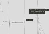 Mind map: Chapitre 1 le développement humain : vue ensemble et approche théorique