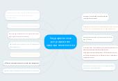 Mind map: Государственное регулирование предпринимательства