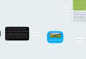Mind map: Fútbol Mundial