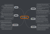 Mind map: Seis Chapés