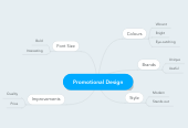 Mind map: Promotional Design