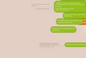 Mind map: El autocontrol, planificación y manejo de las contingencias requeridas para la acción:
