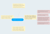 Mind map: Chapter 1: linear systems