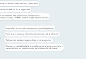 Mind map: Dificultades Específicas en el aprendizaje