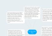 Mind map: My New MindMap