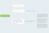 Mind map: estructuras lineales