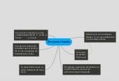 Mind map: funciones lineales
