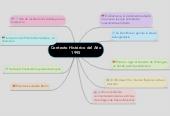 Mind map: Contexto Histórico del Año 1995