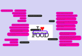 Mind map: startville food fiesta