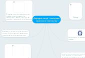Mind map: Кафедра теорії і методики музичного мистецтва