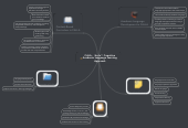 Mind map: CALA -  /ka-la'/  Cognitive
