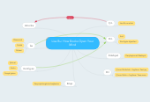 Mind map: Lisa Bu: How Books Open Your Mind