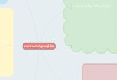 Mind map: สมรรถนะสำคัญของผู้เรียน