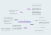 Mind map: Ideas Generation - First Idea