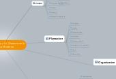 Mind map: La Administración y La Gerencia en la Empresa Moderna