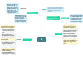 Mind map: ENMASCARAMIENTO