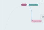 Mind map: Contexto Histórico Las aventuras del capitán Hatteras