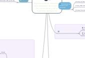 Mind map: Segmentación de mercados y comportamiento de compra de los consumidores y de los mercados de negocios