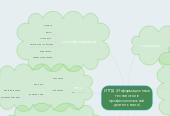 Mind map: ИТПД (Информационные технологии в профессиональной деятельности)