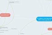 Mind map: Gunstigste rioleringsstelsel 2030 's-Hertogenbosch
