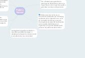 Mind map: Reglas y Normas
