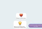 Mind map: IMPORTANCIA DEL HÁBITO DE ESTUDIO.