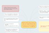 Mind map: BASES METODOLOGICAS DE LAQ INVESTIGACIÓN enfoques de investigación cuantitativa y cualitativa