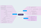 Mind map: DESAIN ALTERNATIF  CLINICAL TRIAL