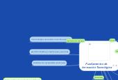 Mind map: Fundamentos de Innovación Tecnológica