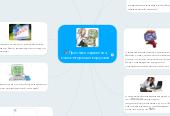 Mind map: Признаки заражения компьютерными вирусами