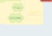 Mind map: Автоматизированная информационная система - система для организации информационных процессов