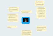 Mind map: teoria del color