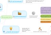 Mind map: Enmascaramiento