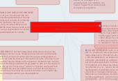 Mind map: La censure des médias lors d'évènements terroristes est indispensable