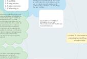 Mind map: Unidad 2: Nacimiento de lapsicología científica en lamodernidad