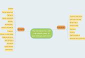Mind map: Rol del docente y delestudiante para elaprendizaje autónomo