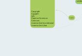 Mind map: LICENCIAMlENTO EN LA WEB