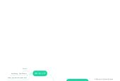 Mind map: Kinesiologie
