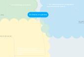 Mind map: Architecture système