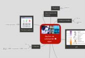 Mind map: Analisis decalidad delagua