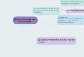 Mind map: pensamiento pedagogicoinstitucional PPI