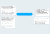 Mind map: MODELO DE EQUIPAMIENTO