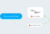 Mind map: Ma nouvelle Map