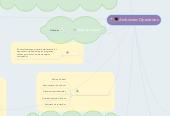 Mind map: Ambientes Operativos