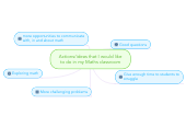 Mind map: Actions/ideas that I would like to do in my Maths classroom